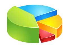 Статистика слов